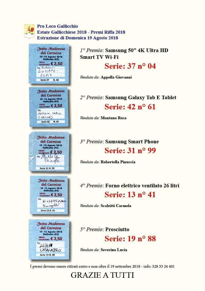 Riffa 2018 - Biglietti vincenti